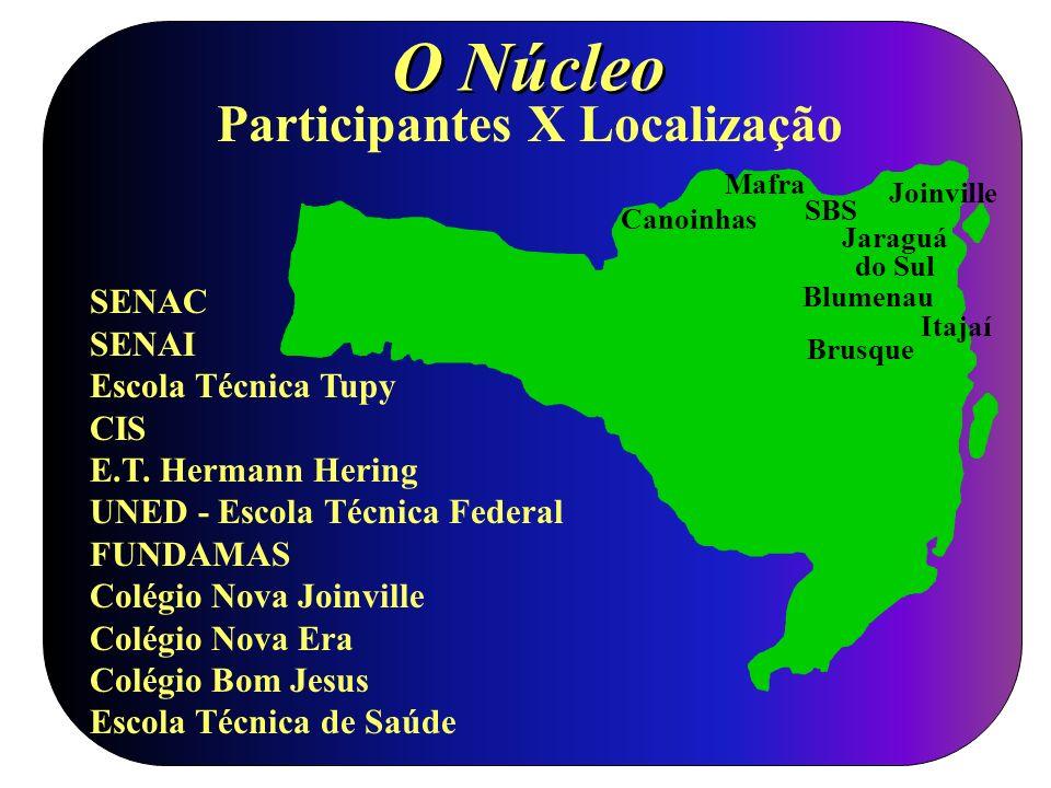 Participantes X Localização