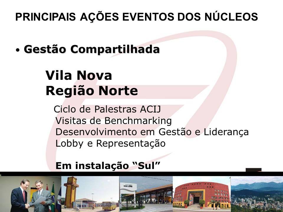 Vila Nova Região Norte PRINCIPAIS AÇÕES EVENTOS DOS NÚCLEOS