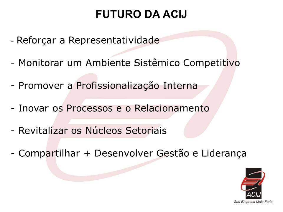 FUTURO DA ACIJ Reforçar a Representatividade