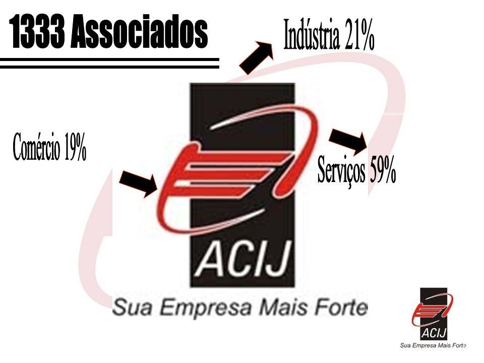 1333 Associados Indústria 21% Comércio 19% Serviços 59%