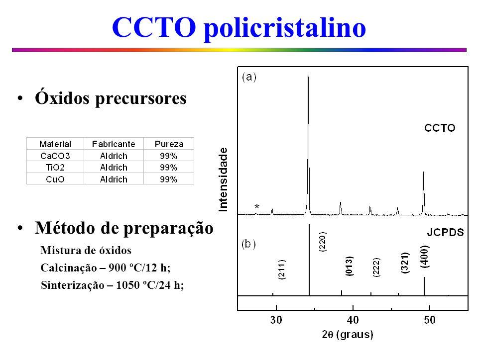 CCTO policristalino Óxidos precursores Método de preparação