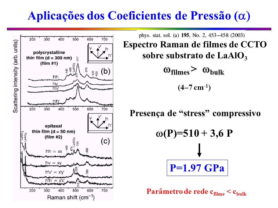 Aplicações dos Coeficientes de Pressão (a)