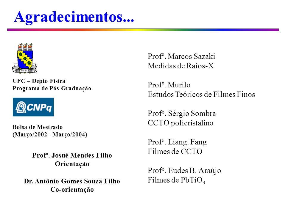 Profº. Josué Mendes Filho Dr. Antônio Gomes Souza Filho