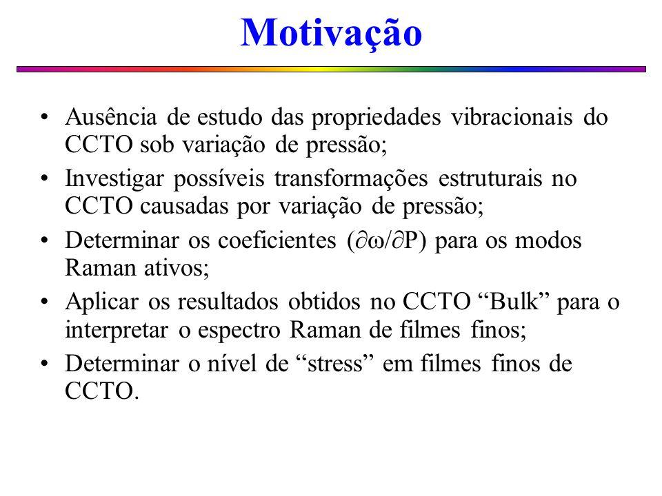 Motivação Ausência de estudo das propriedades vibracionais do CCTO sob variação de pressão;
