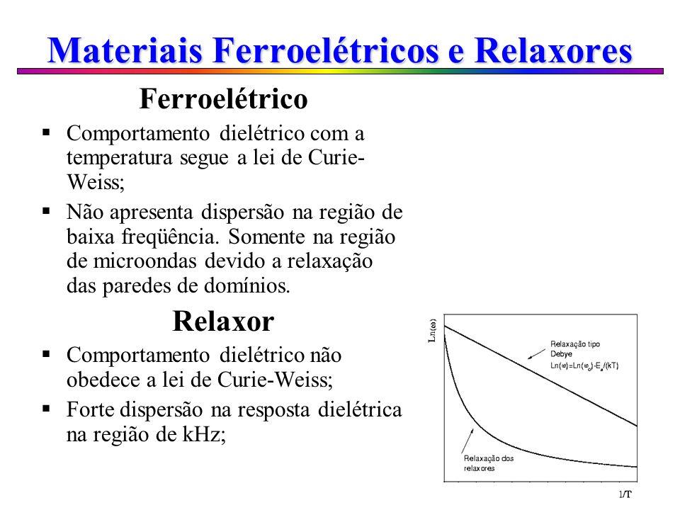 Materiais Ferroelétricos e Relaxores