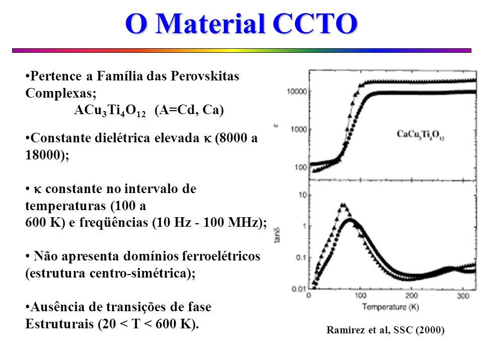 O Material CCTO Pertence a Família das Perovskitas Complexas;