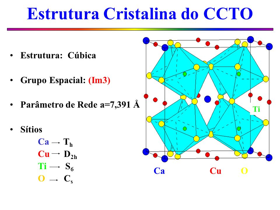 Estrutura Cristalina do CCTO