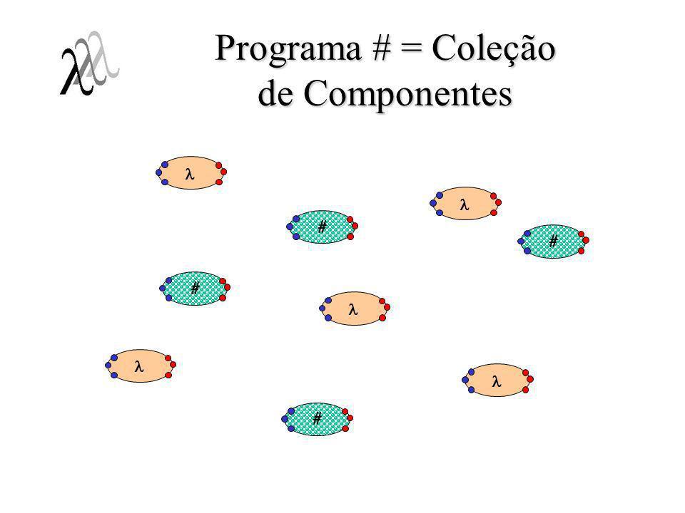Programa # = Coleção de Componentes