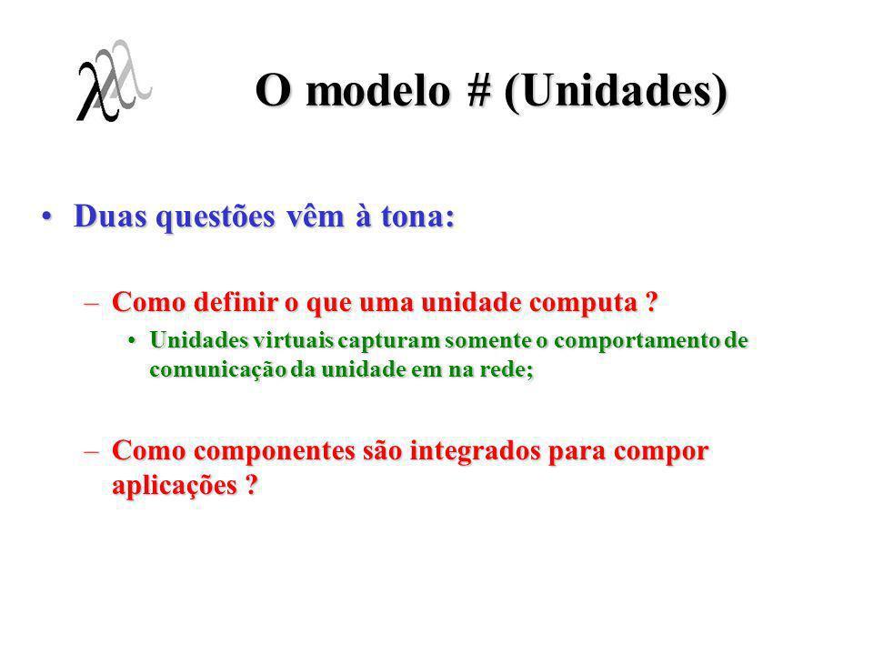 O modelo # (Unidades) Duas questões vêm à tona: