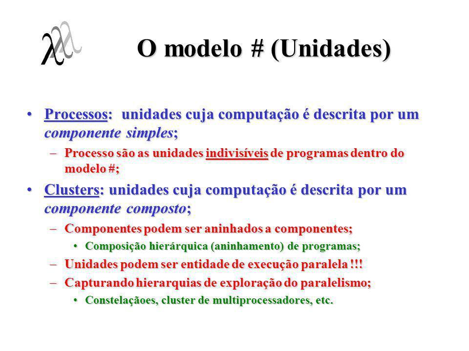 O modelo # (Unidades) Processos: unidades cuja computação é descrita por um componente simples;