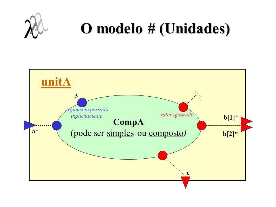 CompA (pode ser simples ou composto)