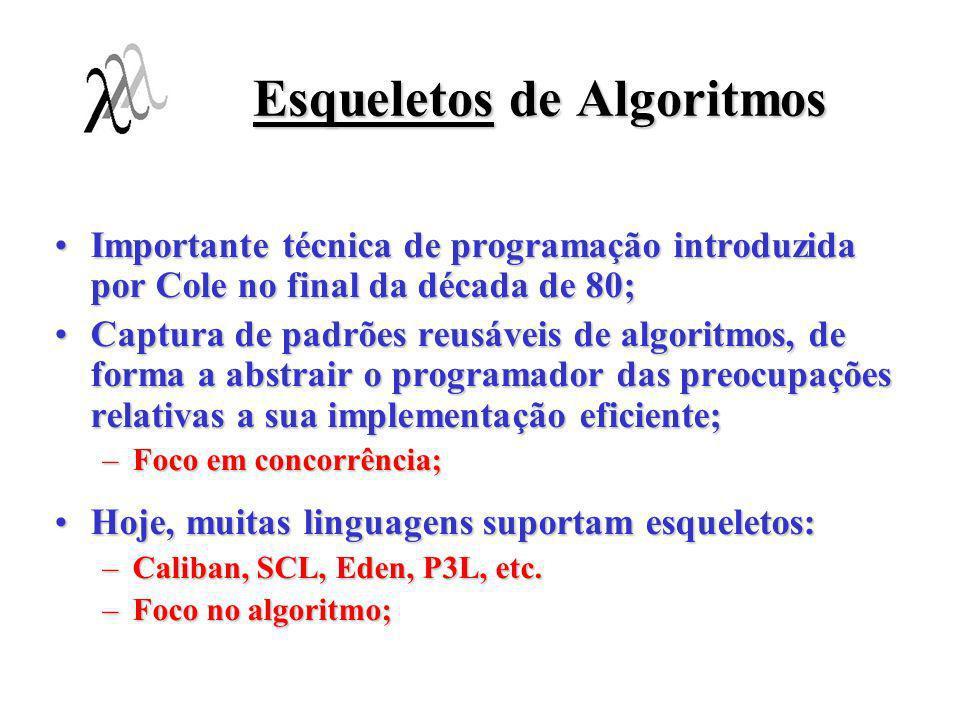 Esqueletos de Algoritmos