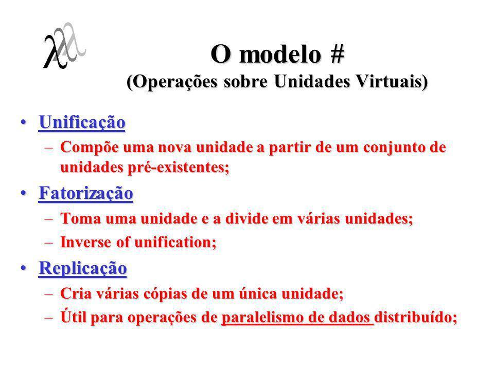 O modelo # (Operações sobre Unidades Virtuais)