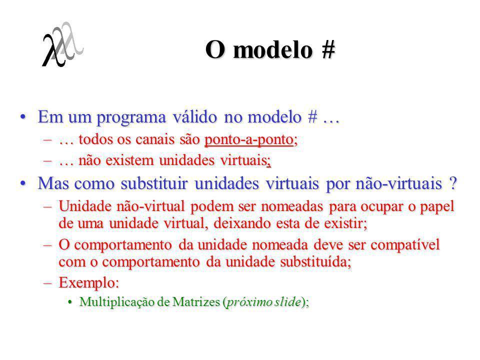 O modelo # Em um programa válido no modelo # …
