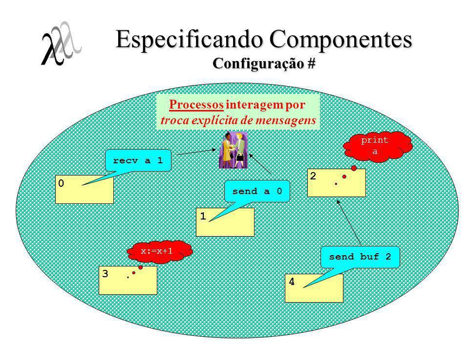 Especificando Componentes Configuração #