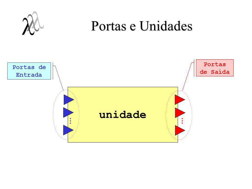 Portas e Unidades Portas de Saída Portas de Entrada unidade … …