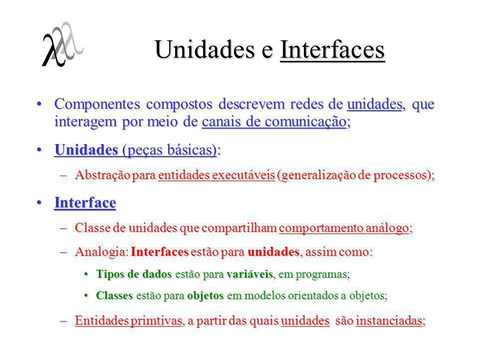 Unidades e Interfaces Componentes compostos descrevem redes de unidades, que interagem por meio de canais de comunicação;
