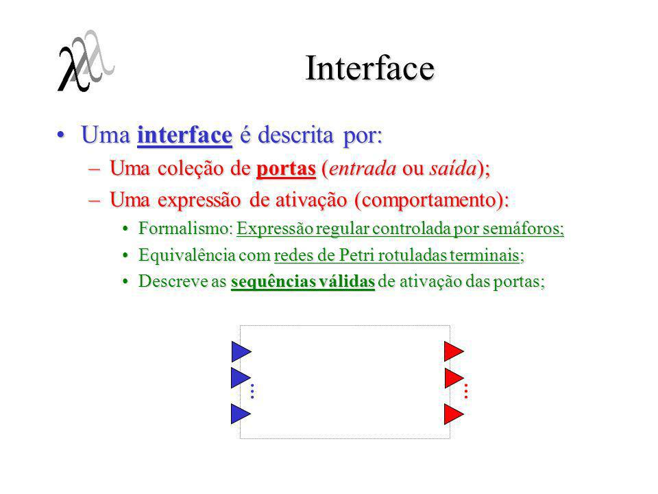 Interface … … Uma interface é descrita por: