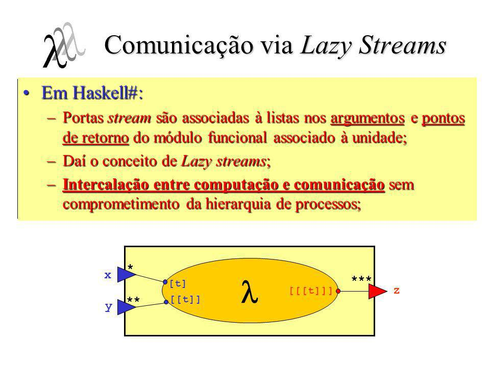 Comunicação via Lazy Streams