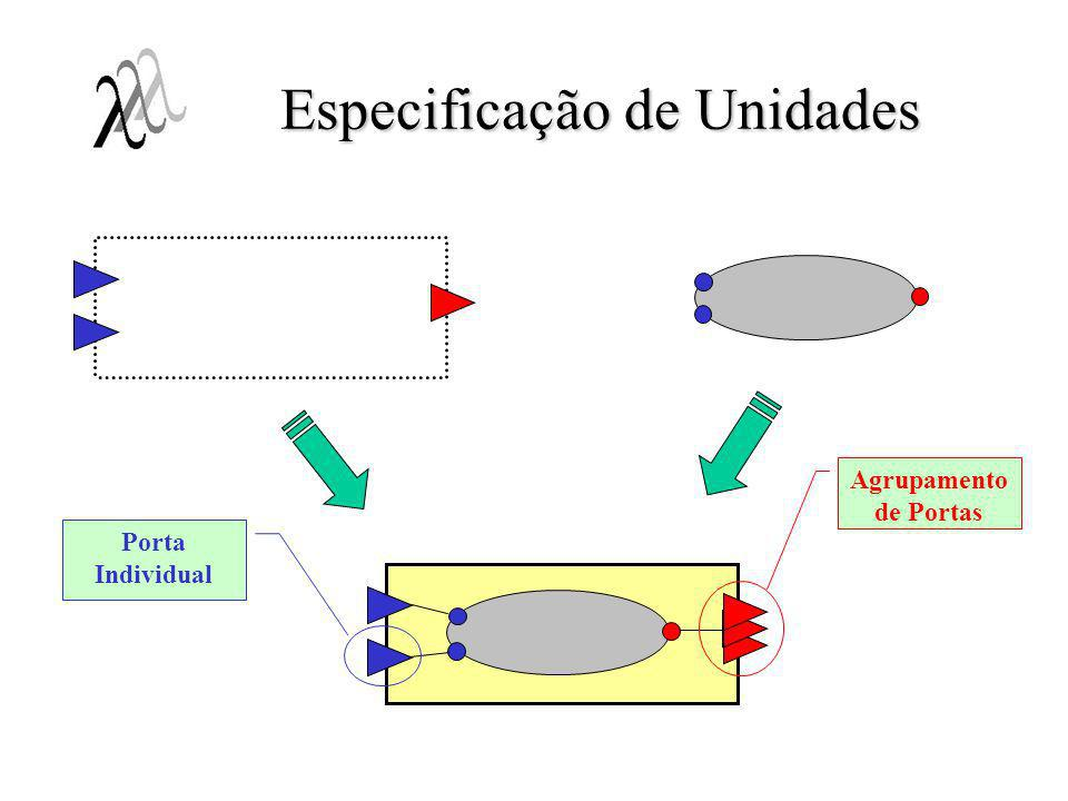 Especificação de Unidades