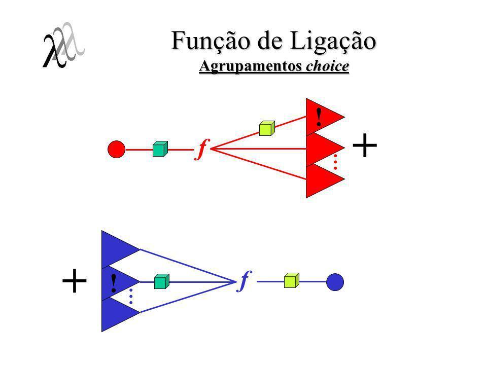 Função de Ligação Agrupamentos choice