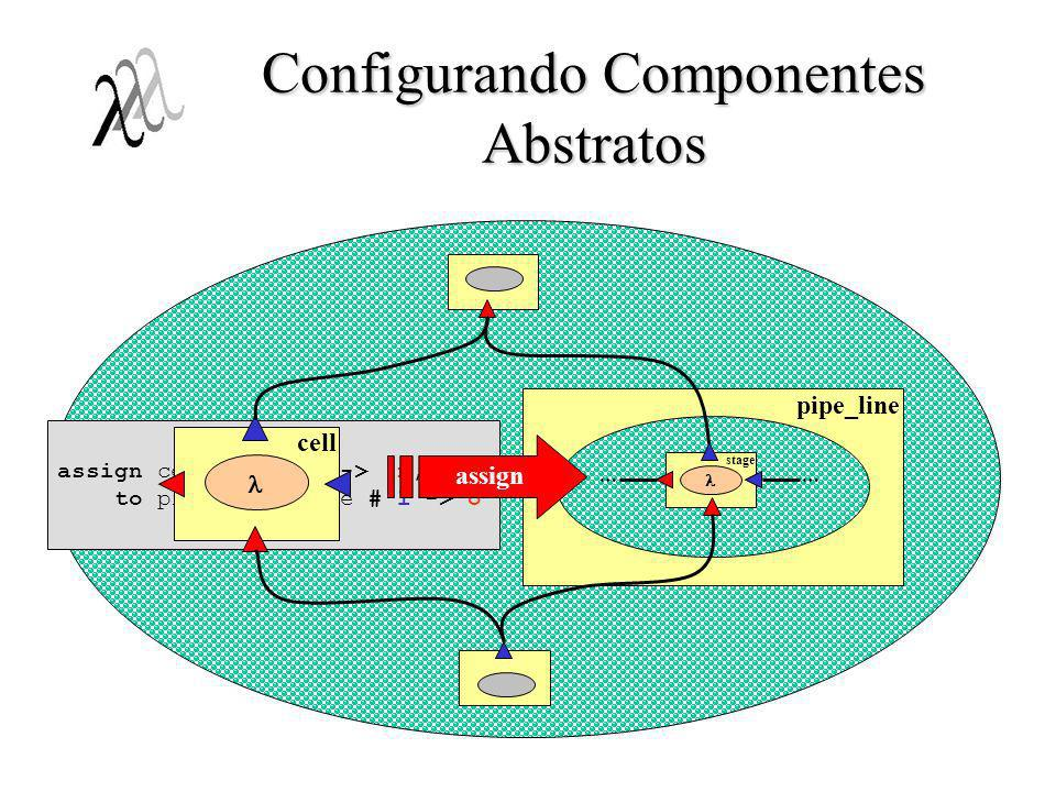 Configurando Componentes Abstratos