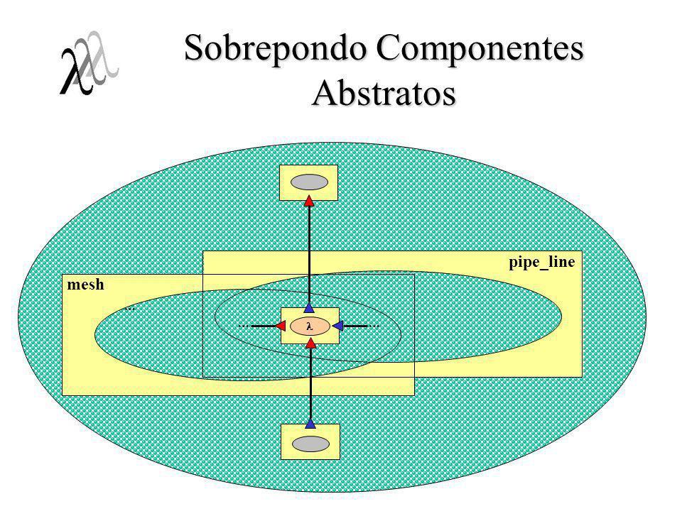 Sobrepondo Componentes Abstratos
