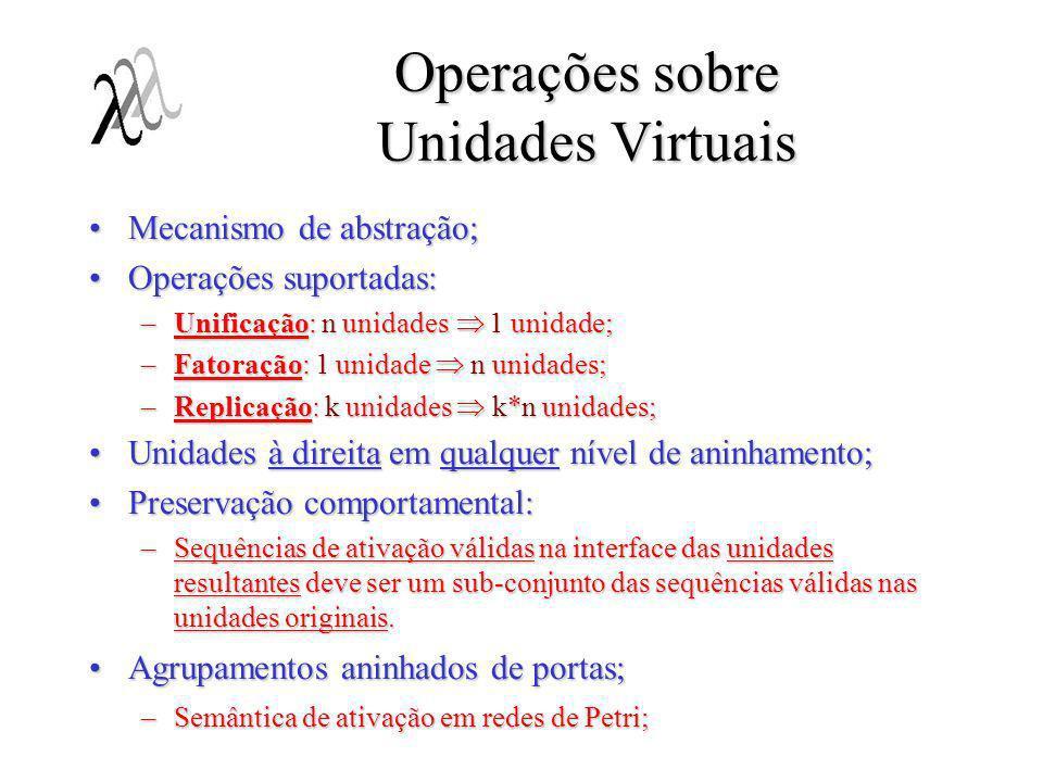 Operações sobre Unidades Virtuais