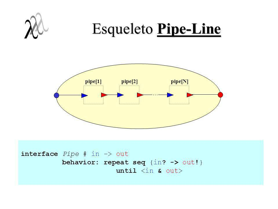 Esqueleto Pipe-Line interface Pipe # in -> out