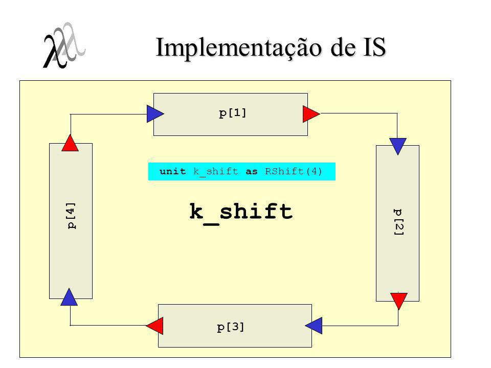 unit k_shift as RShift(4)