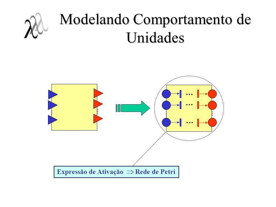 Modelando Comportamento de Unidades