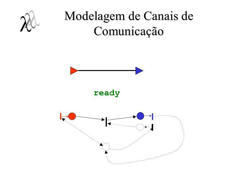 Modelagem de Canais de Comunicação