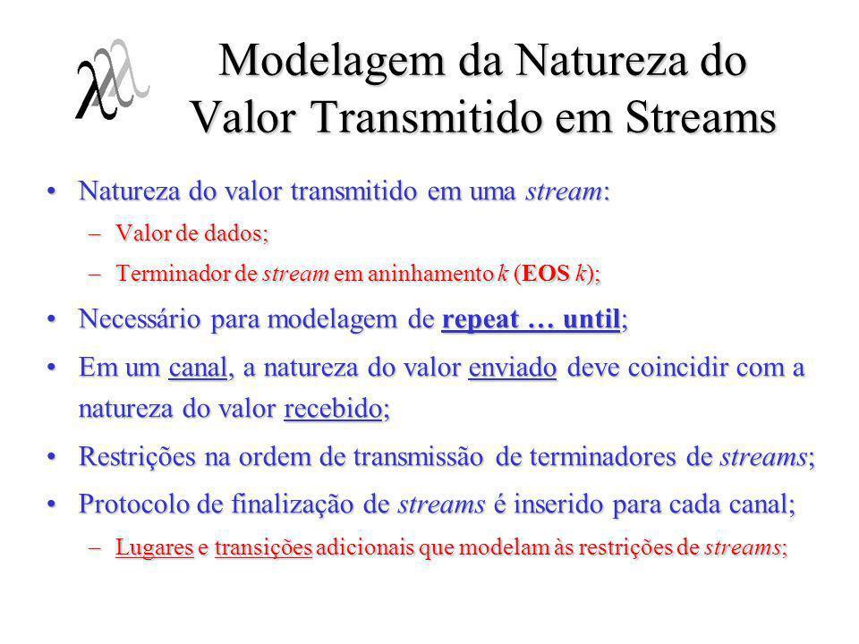 Modelagem da Natureza do Valor Transmitido em Streams