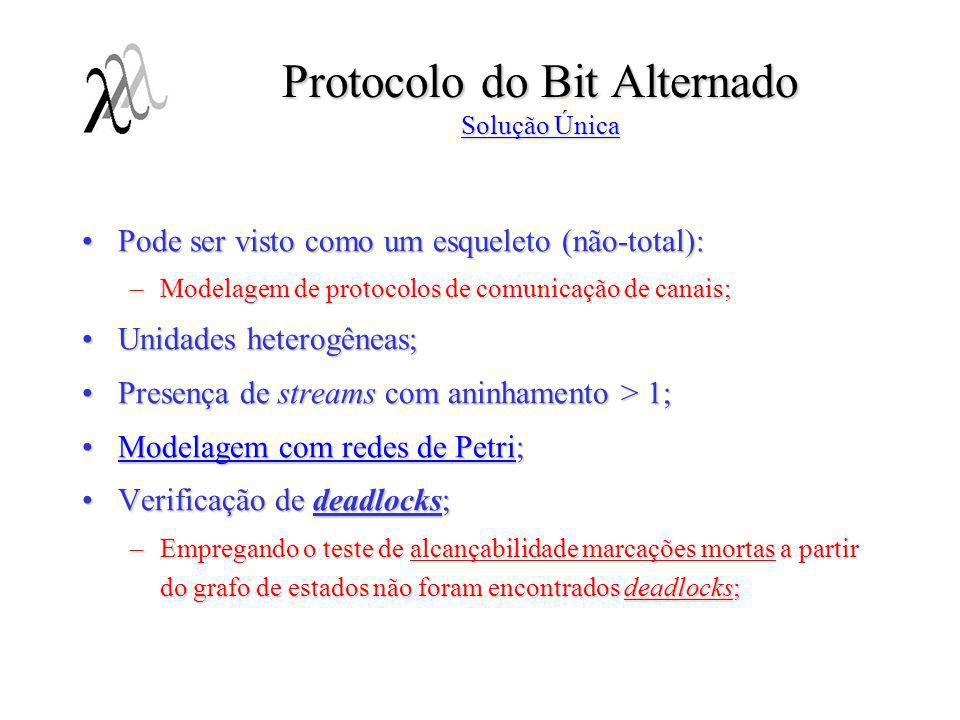 Protocolo do Bit Alternado Solução Única