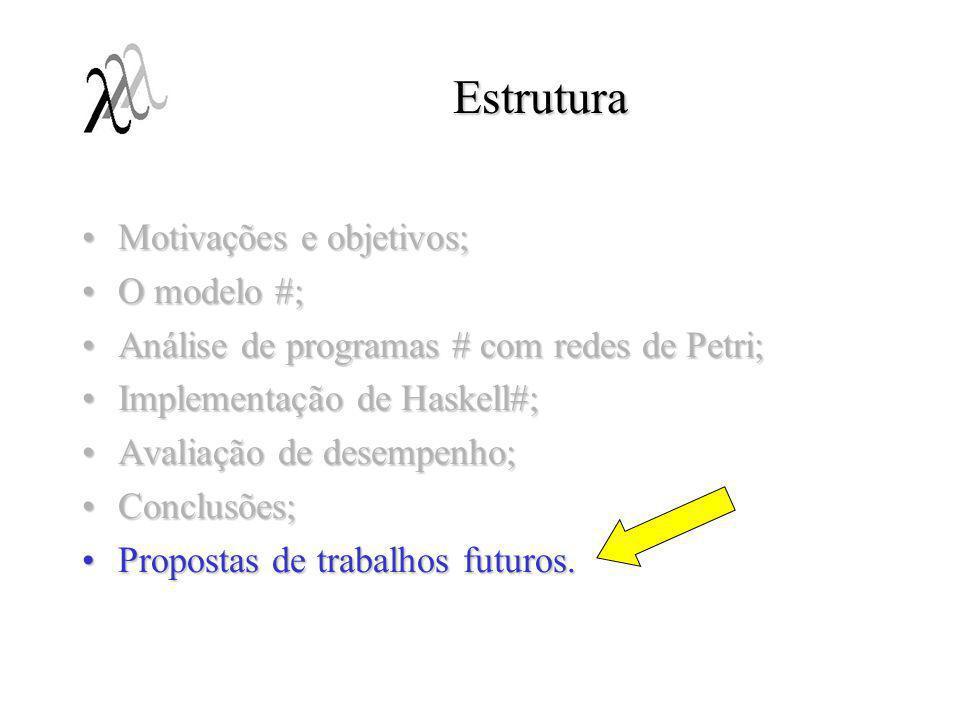 Estrutura Motivações e objetivos; O modelo #;