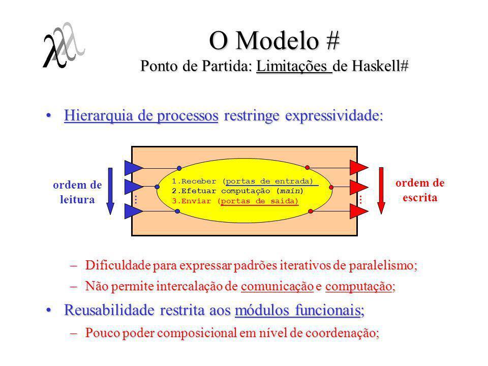 O Modelo # Ponto de Partida: Limitações de Haskell#