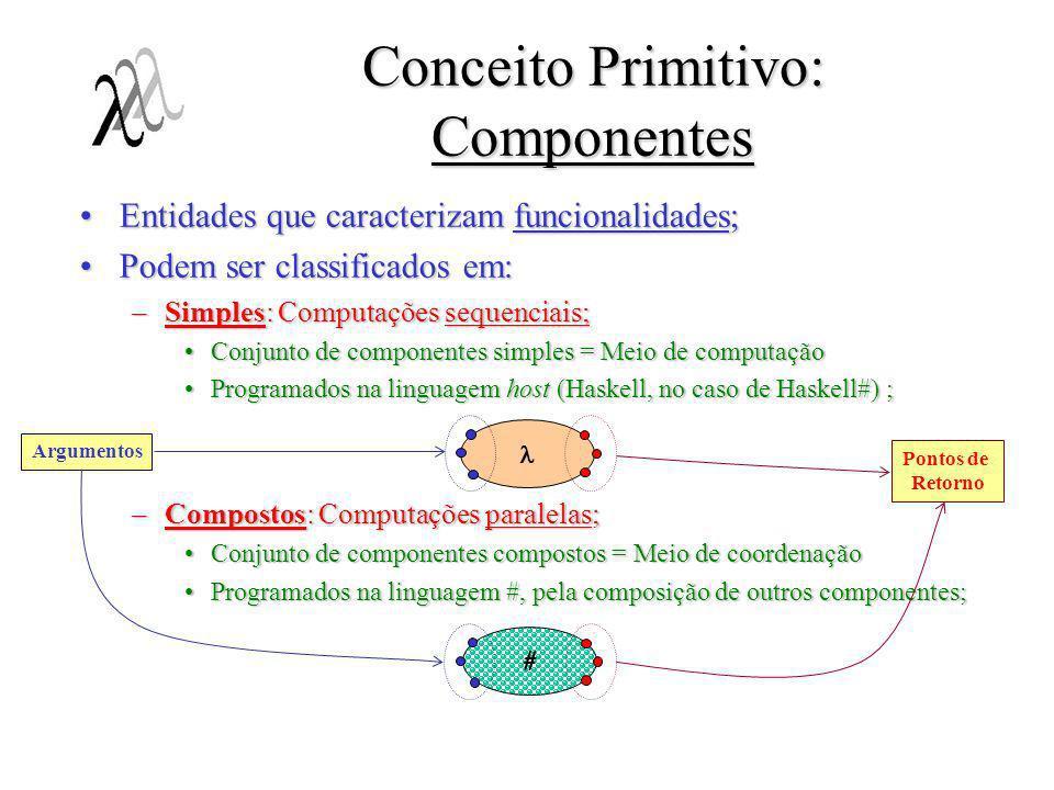 Conceito Primitivo: Componentes