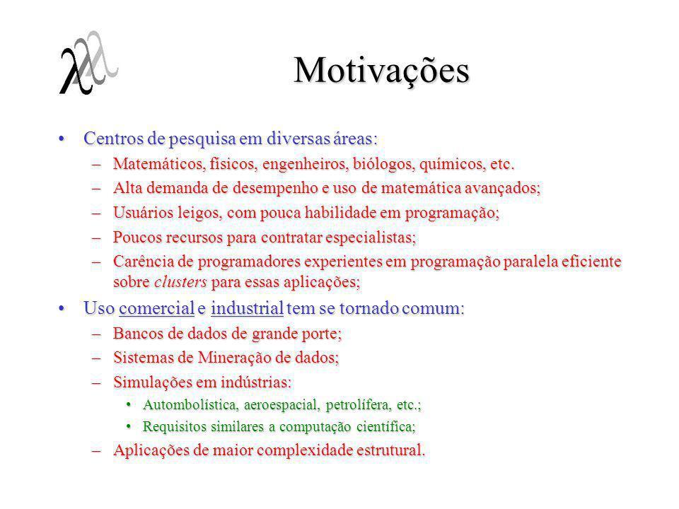 Motivações Centros de pesquisa em diversas áreas: