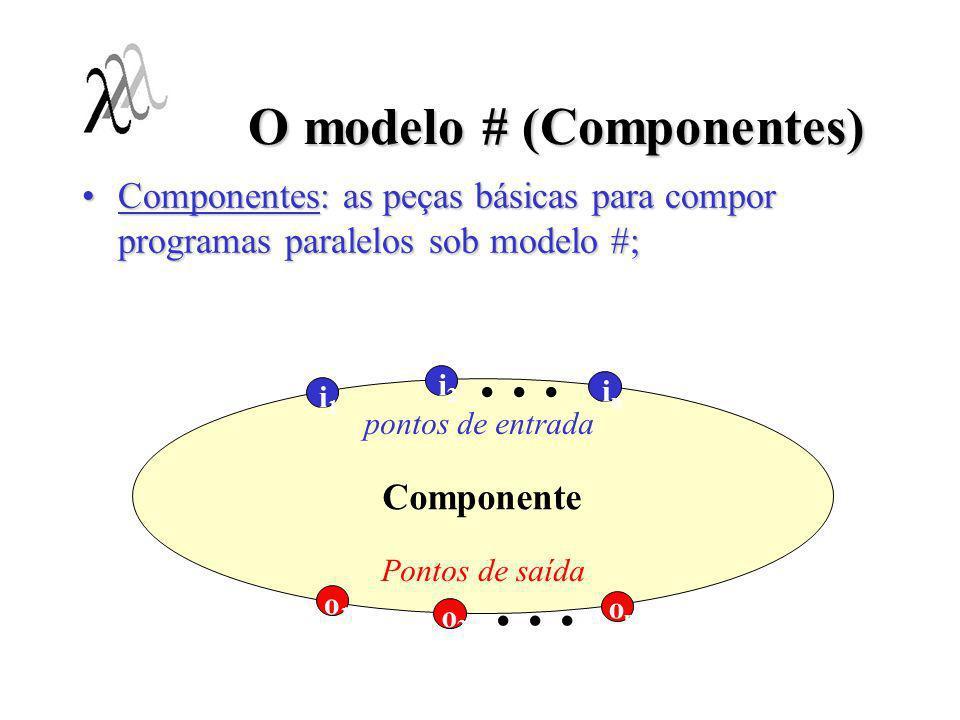 O modelo # (Componentes)