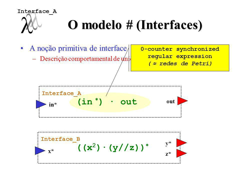 O modelo # (Interfaces)