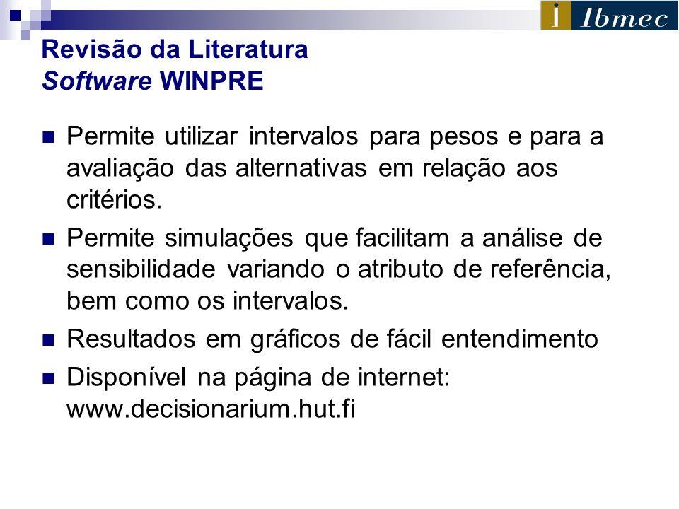 Revisão da Literatura Software WINPRE