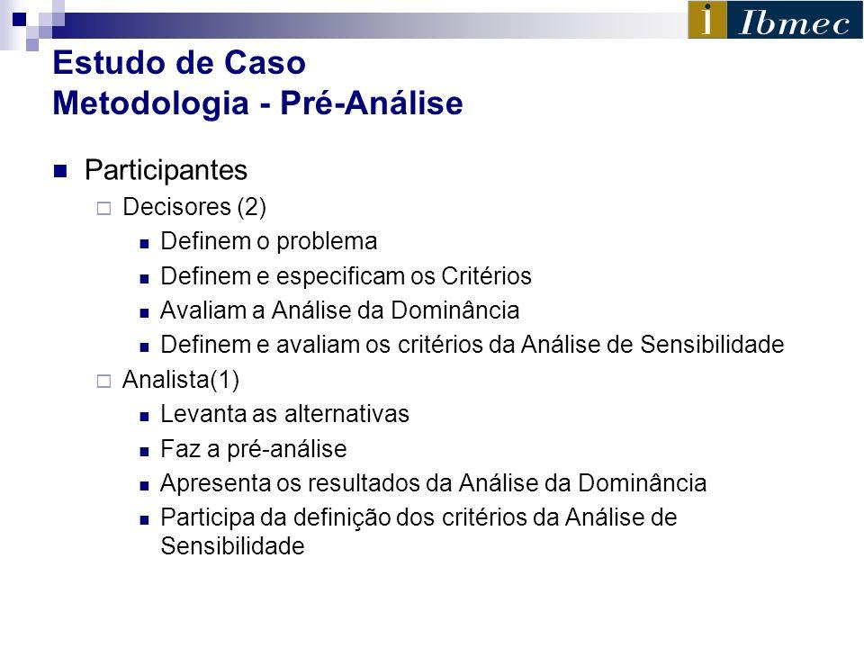 Estudo de Caso Metodologia - Pré-Análise