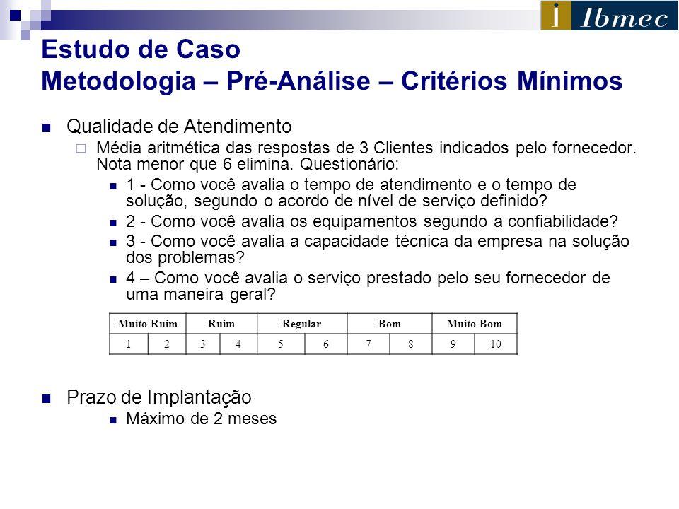 Estudo de Caso Metodologia – Pré-Análise – Critérios Mínimos