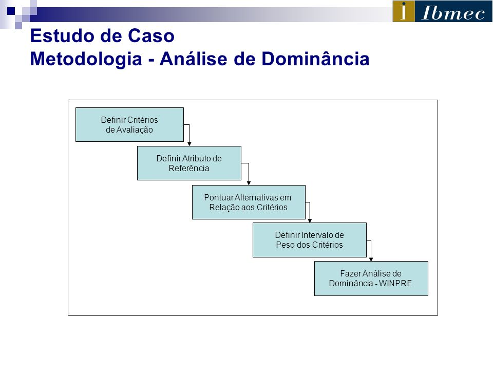 Estudo de Caso Metodologia - Análise de Dominância