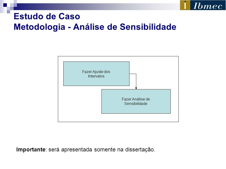 Estudo de Caso Metodologia - Análise de Sensibilidade