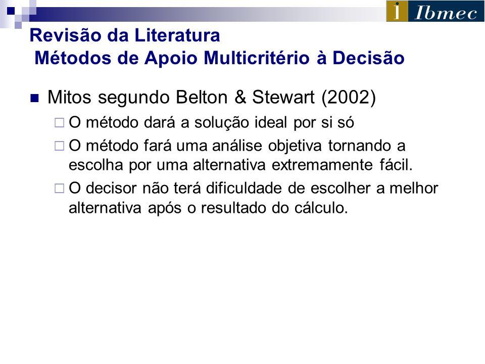 Revisão da Literatura Métodos de Apoio Multicritério à Decisão