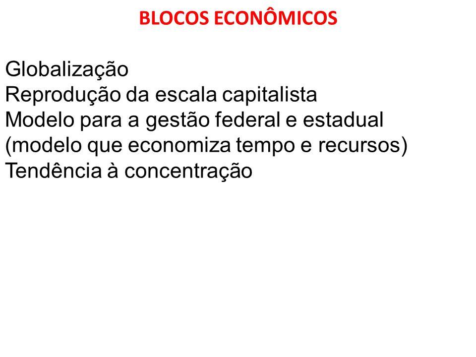 BLOCOS ECONÔMICOS Globalização. Reprodução da escala capitalista. Modelo para a gestão federal e estadual.