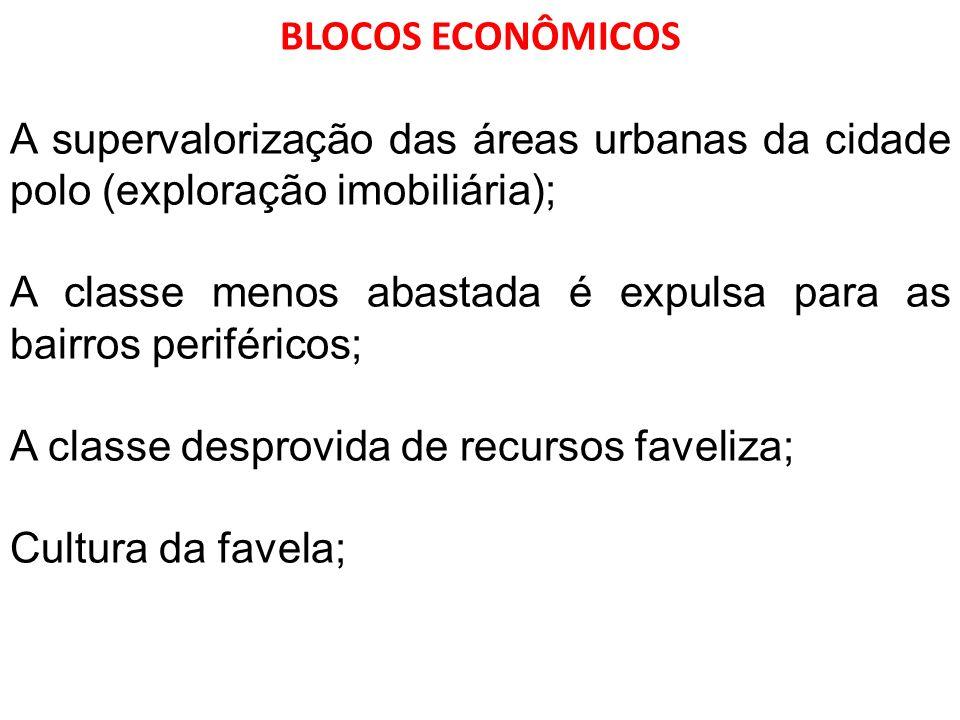 BLOCOS ECONÔMICOS A supervalorização das áreas urbanas da cidade polo (exploração imobiliária);