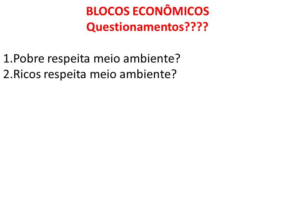 BLOCOS ECONÔMICOS Questionamentos Pobre respeita meio ambiente Ricos respeita meio ambiente