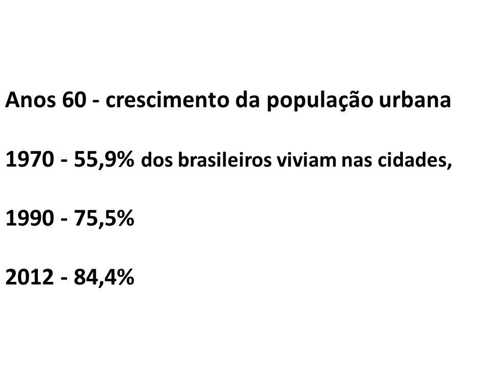 Anos 60 - crescimento da população urbana